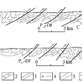 Tectonic model for extension-thrust nappe structures in