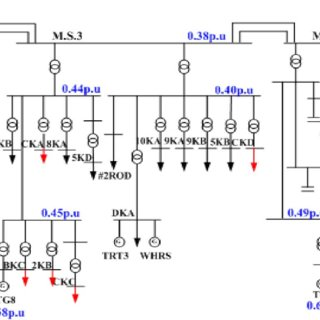 (PDF) Design of Undervoltage Relay Setting for an