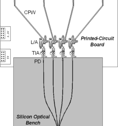 schematic of the presented optical interconnect system for board level four channel signal distribution [ 812 x 1462 Pixel ]