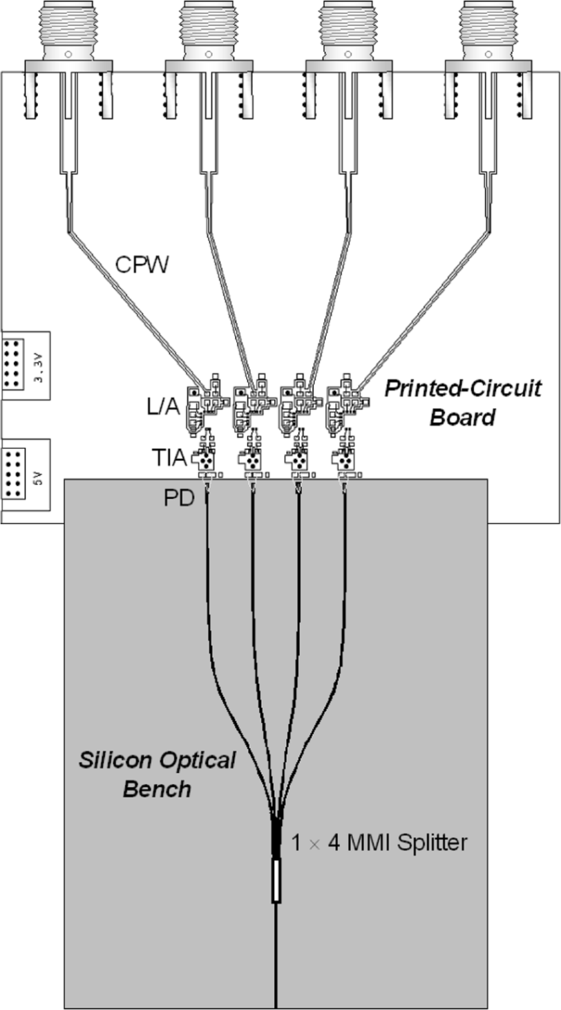 hight resolution of schematic of the presented optical interconnect system for board level four channel signal distribution