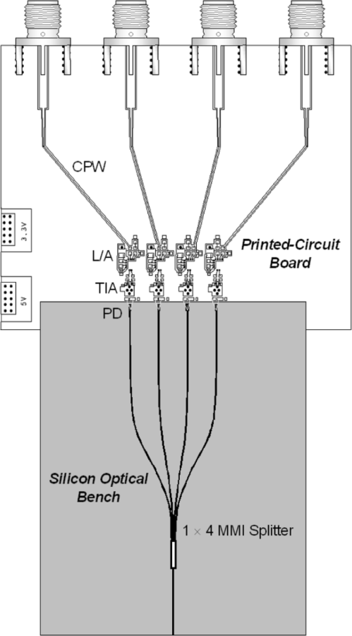 small resolution of schematic of the presented optical interconnect system for board level four channel signal distribution