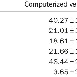 (PDF) Adult Normative Data of the Wisconsin Card Sorting