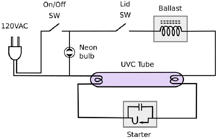 Schematic diagram of the UVC fluorescent light circuit