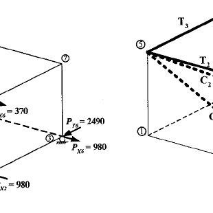 (PDF) Strut-and-Tie Design Methodology for Three
