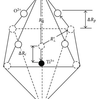 (a) ESR signals of O− anion radicals and Ti3+ cations on