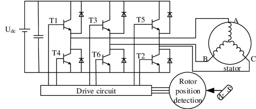 Motor Drive Circuit