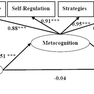 (PDF) Effects of Mathematics Anxiety and Mathematical