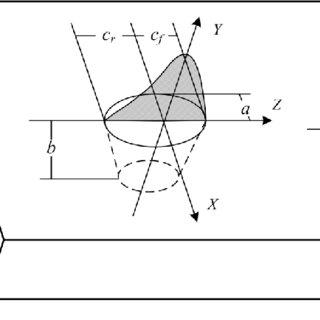 Configuration of the laser welding skin-stringer process