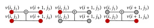 (a) Construction of polar decoding with code length N