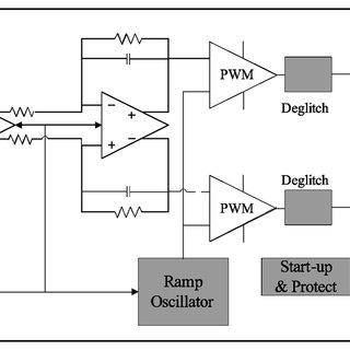 (PDF) A high efficiency PWM CMOS class-D audio power amplifier