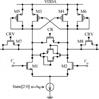 (PDF) An offset cancellation technique in a switched
