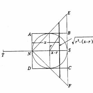 (PDF) Solving geometry problems via mechanical principles
