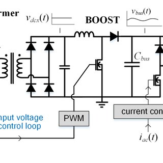 Experimental micro-inverter power topology. The step-up