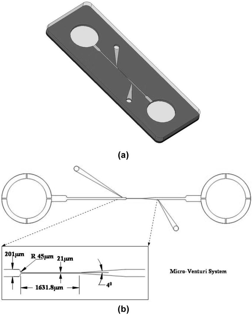 medium resolution of  b micro venturi design specifications