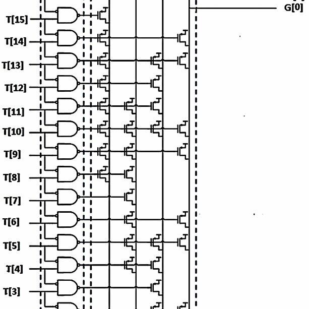 The encoding scheme of 3-bit Gray ROM based encoder