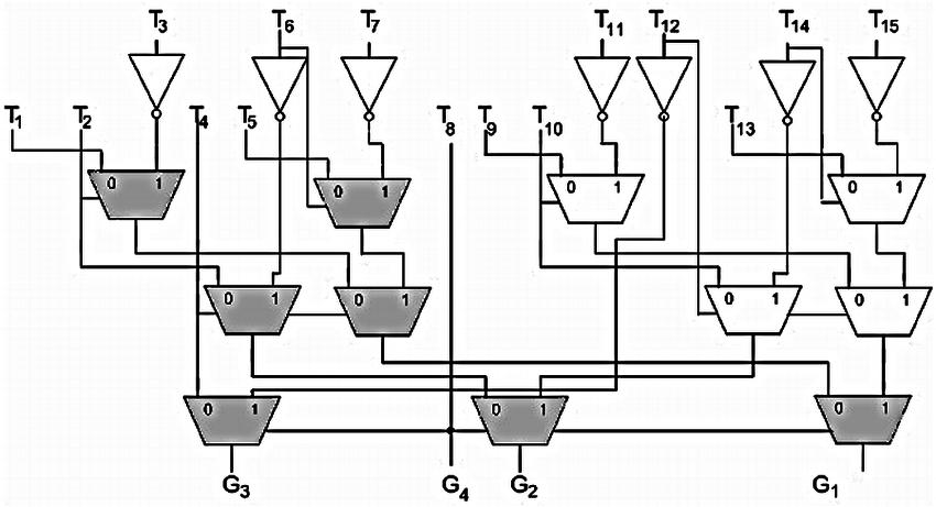 Proposed multiplexer based encoder for 4-bit flash ADC