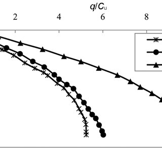 Schematic showing a hole of radius r 0 and a wrinkle with