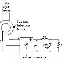 (PDF) Three Phase Slip Ring Induction Motor Drive with