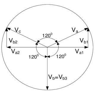 Matlab-Simulink simulation based model of 3-leg VSC with T