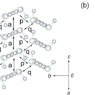 Molecular packing patterns and electrical properties of