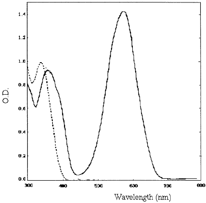 Light Spectrum Diagram Earth's Crust Diagram Wiring
