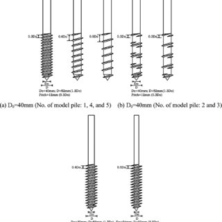 Schematic diagram of model screw piles (see Table 1