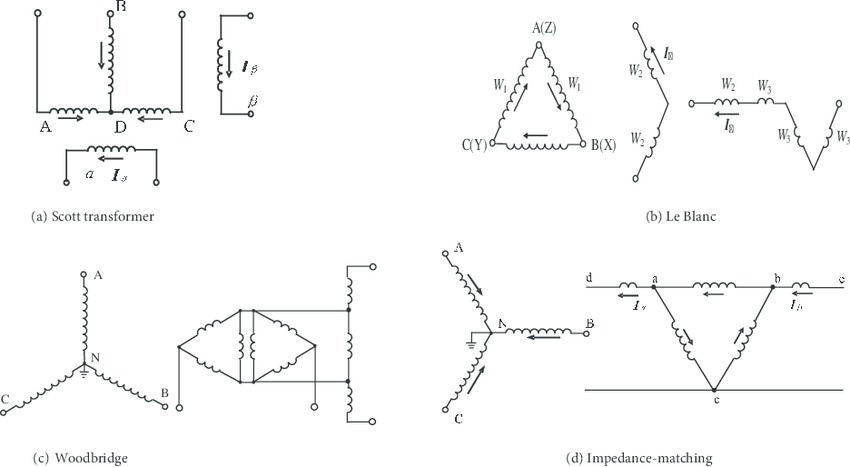Connection diagrams of the typical balance transformers