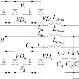 (PDF) Magnetic Integration of Three-Phase LCL Filter with