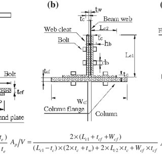 Calculation of exposure and section factors for fin plate