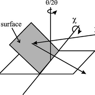 (PDF) X-ray diffraction from CuPt-ordered III-V ternary