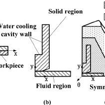 Flow pattern of molten metal in resistance spot weld
