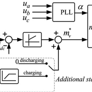Topology of unidirectional ac/dc matrix converter in