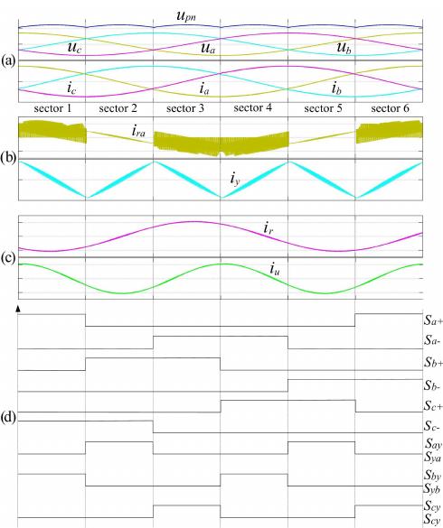 hight resolution of circuit diagram u