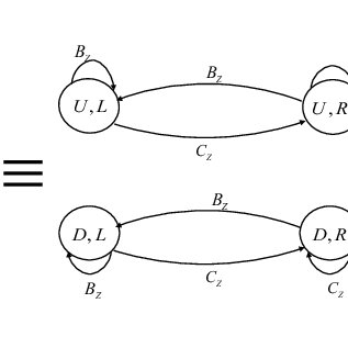 A symmetric double-well potential structure built of