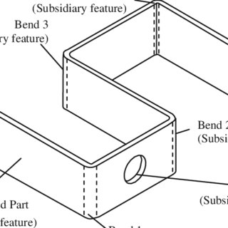 Orientation tolerances (from ISO 1101:2002 and [53