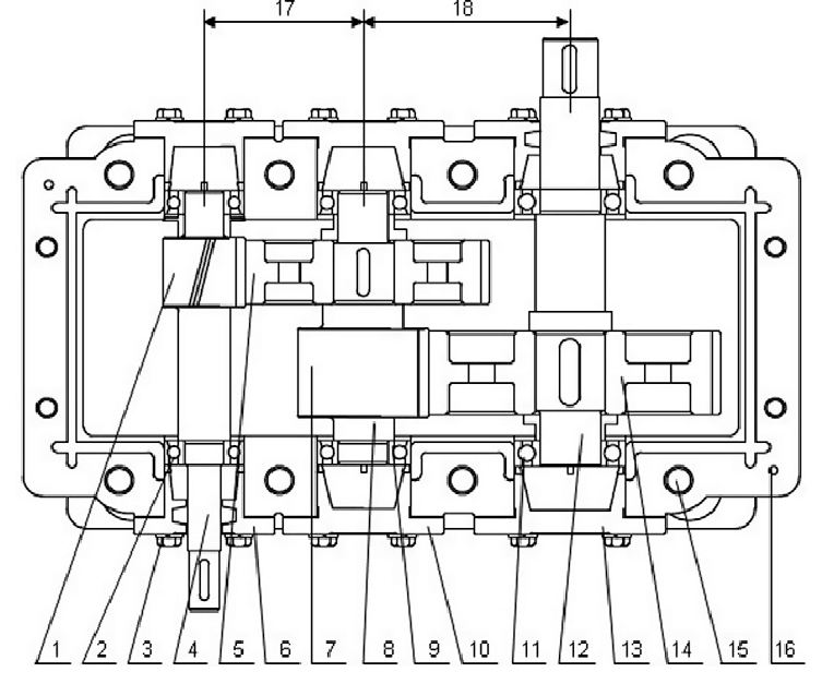 An example of gearbox layout (1. pinion_1; 2. bearing_1; 3
