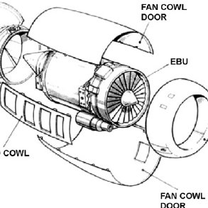 Aircraft Engine Manufacturers Aircraft Type Wiring Diagram