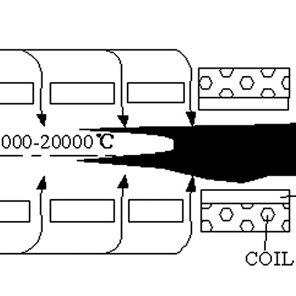 Schematic diagram of the corona discharge reactor. Fig. 2