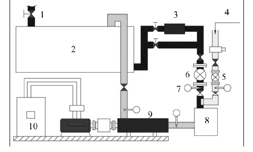 Schematic diagram of the test bench of the multiphase pump
