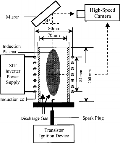 Equivalent circuit diagram of SIT inverter power source