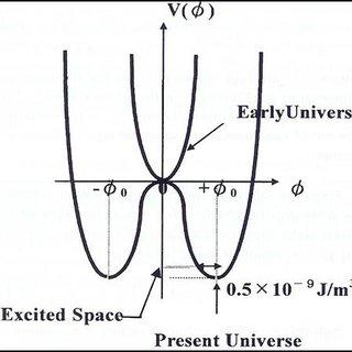 (PDF) Book :Advances in General Relativity Research