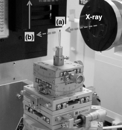 experimental setup at hutch no 1 of the beamline bl20b2 of spring 8 download scientific diagram [ 850 x 1108 Pixel ]