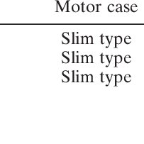 (PDF) Estimation of Hemolysis within Continuous Flow Blood