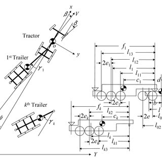 (PDF) Directional Response of Multi-Articulated Vehicles