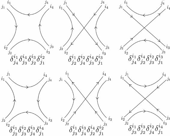 All 6 color flows of the process G j i 1 1 G j i 2 2 → G j