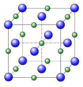 Znalezione obrazy dla zapytania NaCl structure