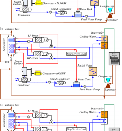 a dural pressure boiler b system diagram with exhaust gas bypass [ 850 x 1507 Pixel ]