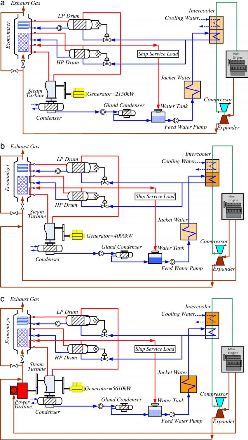 medium resolution of  a dural pressure boiler b system diagram with exhaust gas bypass