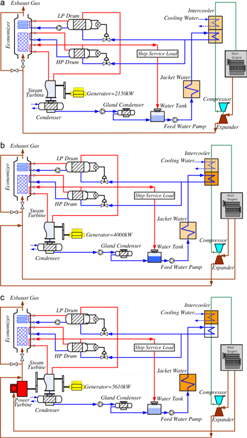 small resolution of  a dural pressure boiler b system diagram with exhaust gas bypass