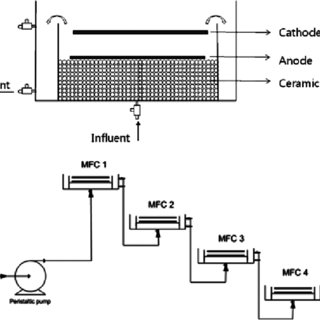 (PDF) Characteristics and continuous operation of floating